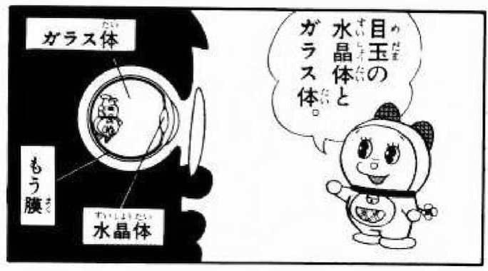 ドラミちゃんの解説